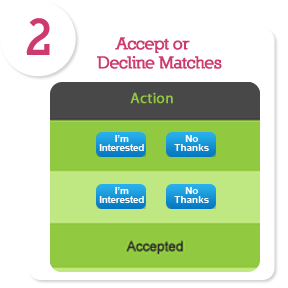 Accept and Decline Matches